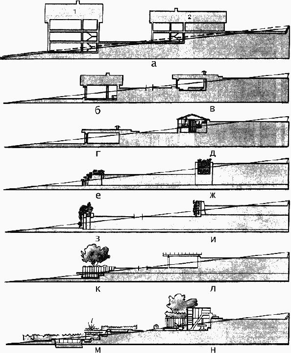Схемы использования откосов